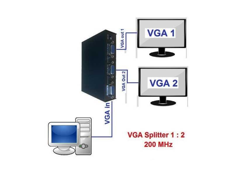 اسپلیتر-vga