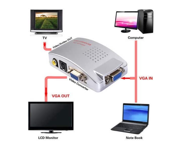 تبدیل وی جی ای به ای وی-VGA to AV converter