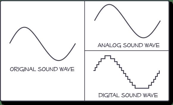 نمونه فرکانس صدای آنالوگ و دیجیتال
