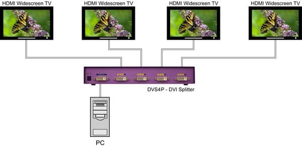 اسپلیتر VGA چیست و چه کاربردی دارد؟