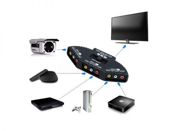 سوییچ ای وی ۳ کاناله ای نت AV Switch 3 channel enet