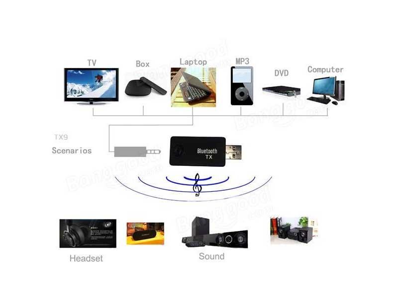 فرستنده-بلوتوث-صدا-Bluetooth-Audio-Transmitter-YET-TX92
