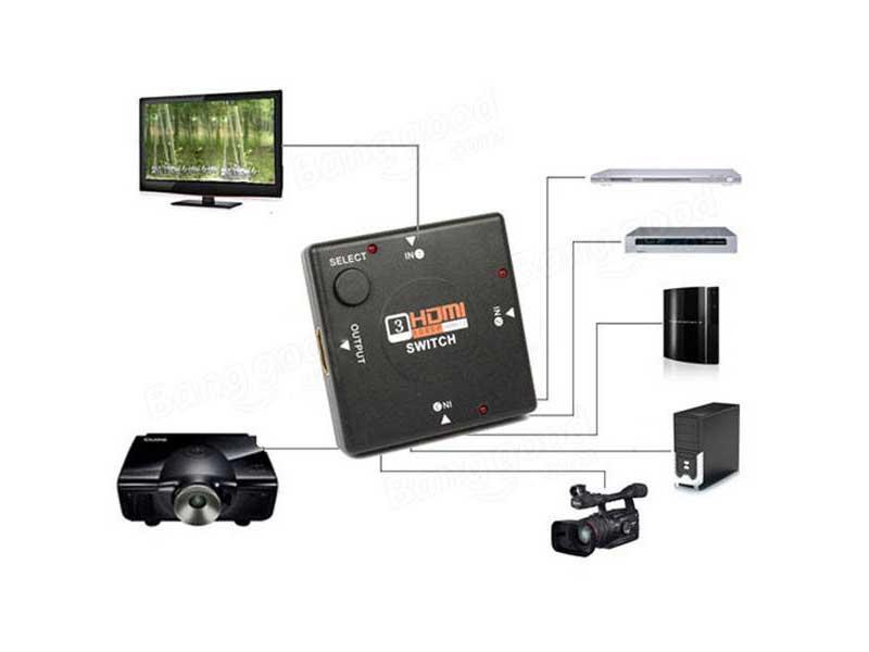 سوییچ-اچ-دی-ام-آی-۳-پورت-بدون-ریموت-HDMI-Switch-enet