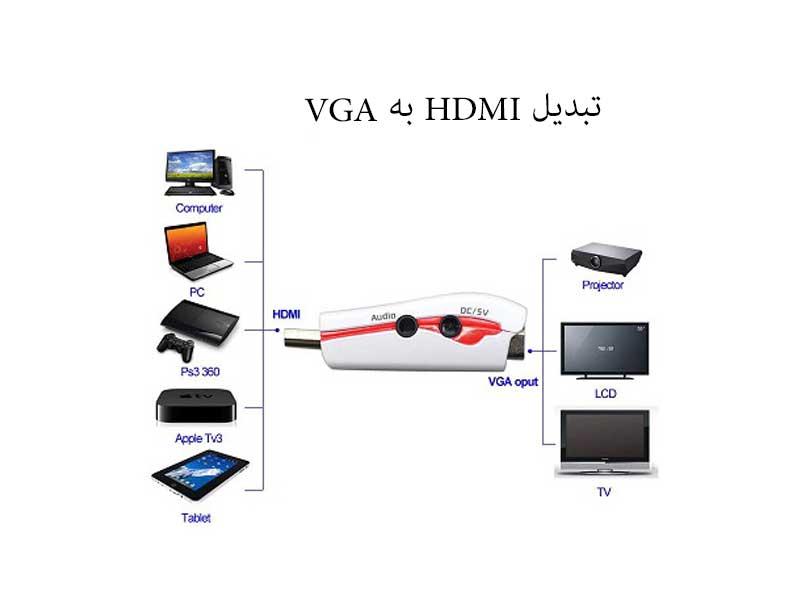 تبدیل HDMI به VGA با صدا