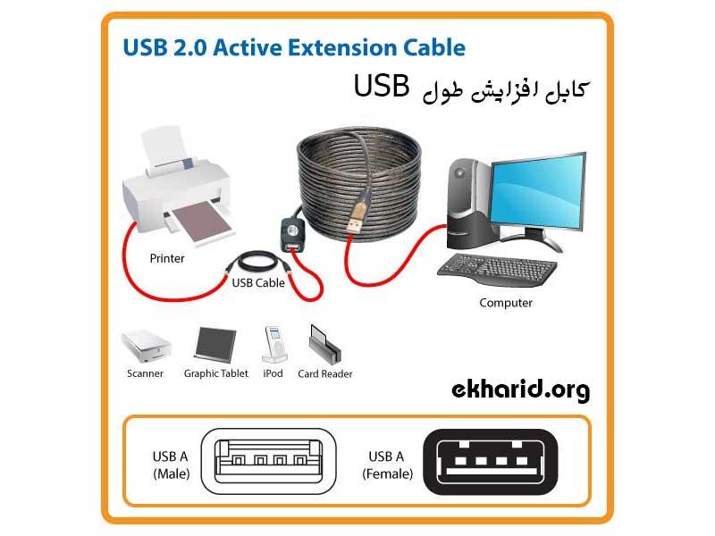 کابل-افزایش-طول-USB1