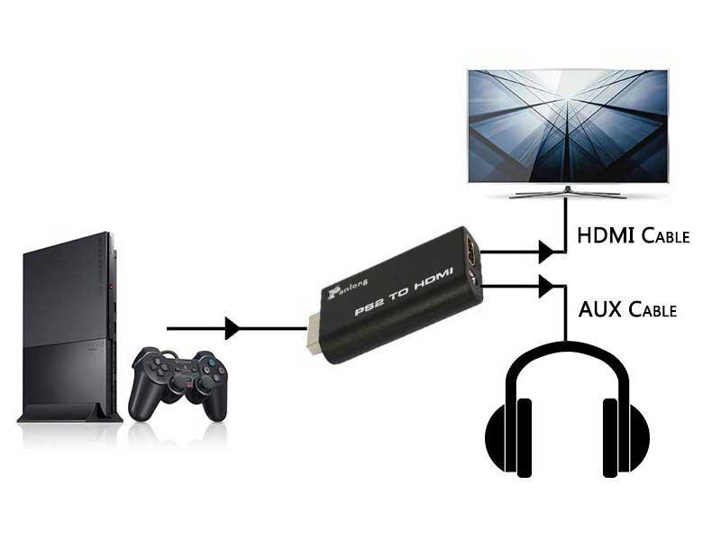 تبدیل پلی استیشن 2 به HDMI تبدیل PS2 به HDMI تبدیل پورت playstation 2