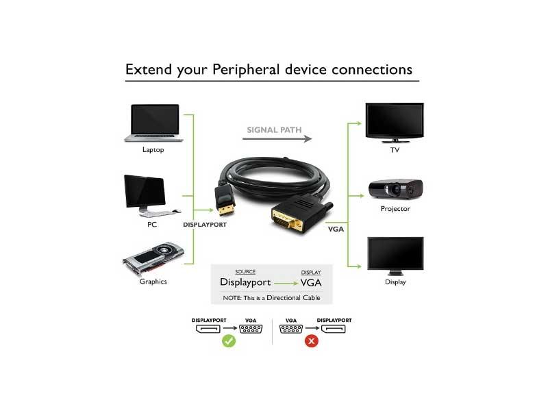 کابل دیسپلی پورت به VGA