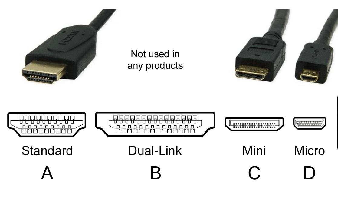 انواع کانکتور HDMI