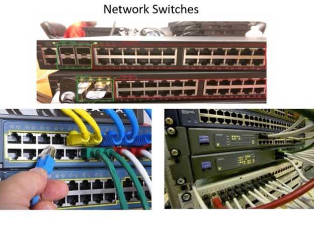 عملکرد-سوئیچ-های-شبکه-در-مقایسه-با-هاب-ها-و-روترها   سوئیچ غیر مدیریتی  