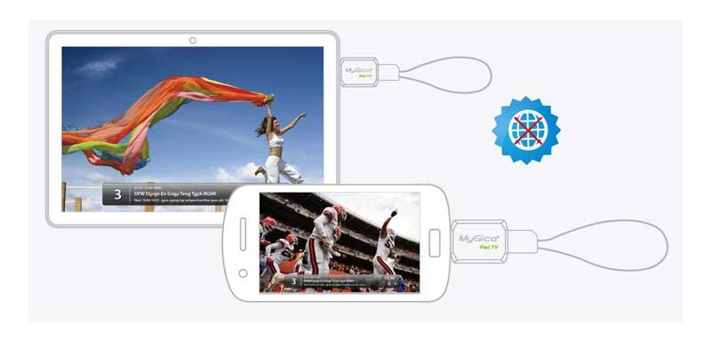 خرید گیرنده دیجیتال کامپیوتر mygica | گیرنده دیجیتال مای جیکا t119