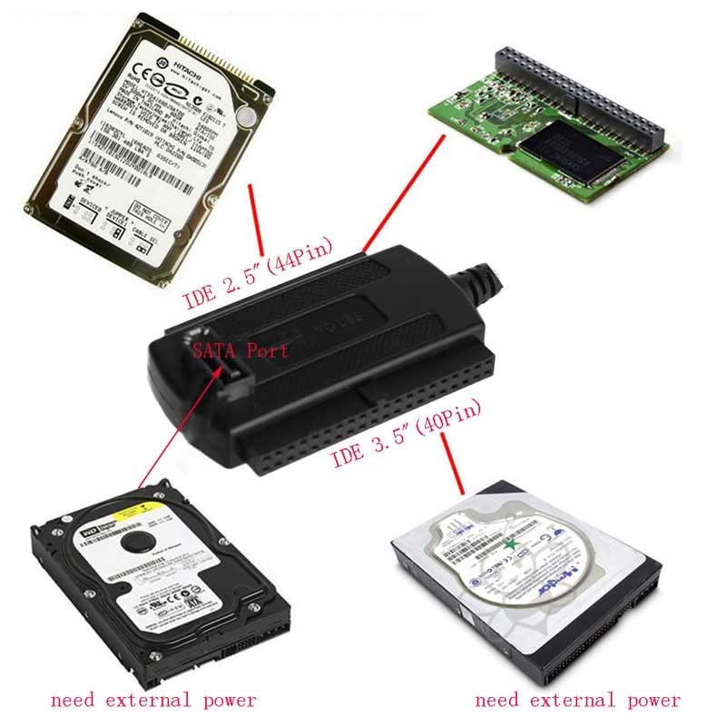 درباره تبدیل ide و sata چه میدانید؟ | اتصال هارد دیسک به کامپیوتر | تبدیل ide به udb | تبدیل sata به usb | فروشگاه اینترنتی ای خرید